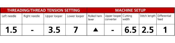 Overlocker_for_Beginners_stitch_chart_3_thread_wide